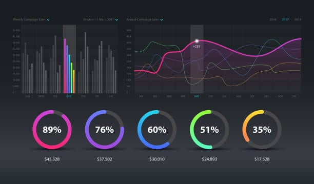 Introduction to Data Visualisation Tools